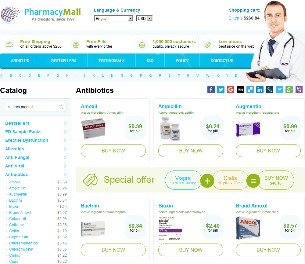 Cheap RX Network Site Sample